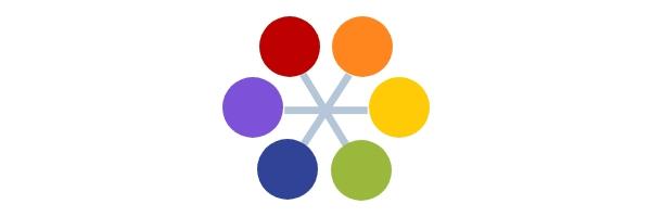 fashionipa Color Wheel